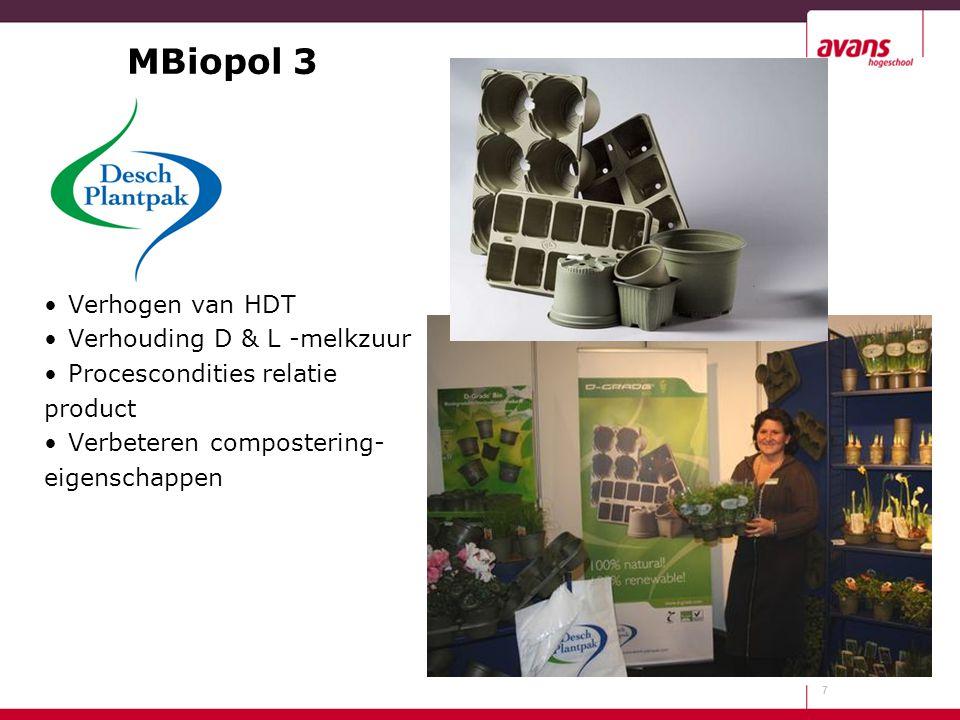 MBiopol 3 Verhogen van HDT Verhouding D & L -melkzuur Procescondities relatie product Verbeteren compostering- eigenschappen 7