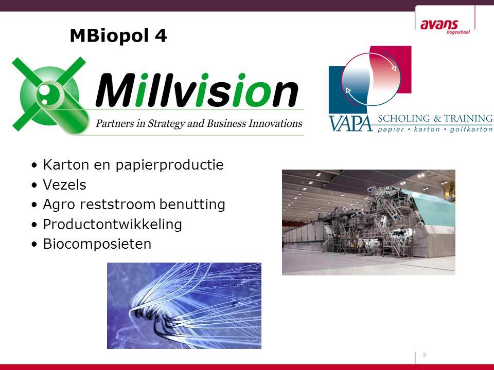 MBiopol 4 Karton en papierproductie Vezels Agro reststroom benutting Productontwikkeling Biocomposieten 8