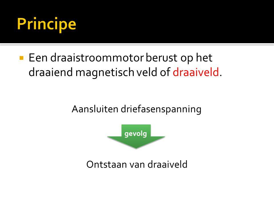  Een draaistroommotor berust op het draaiend magnetisch veld of draaiveld. gevolg Ontstaan van draaiveld Aansluiten driefasenspanning