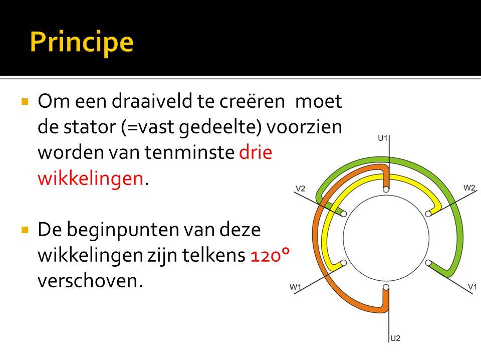  Om een draaiveld te creëren moet de stator (=vast gedeelte) voorzien worden van tenminste drie wikkelingen.  De beginpunten van deze wikkelingen zi