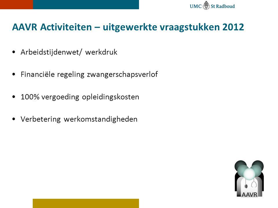 AAVR Activiteiten – uitgewerkte vraagstukken 2012 Arbeidstijdenwet/ werkdruk Financiële regeling zwangerschapsverlof 100% vergoeding opleidingskosten
