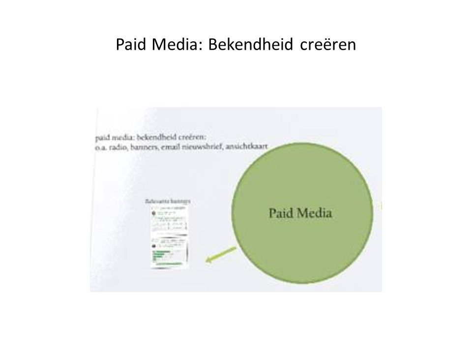 Earned Media: Het stimuleren van conversaties