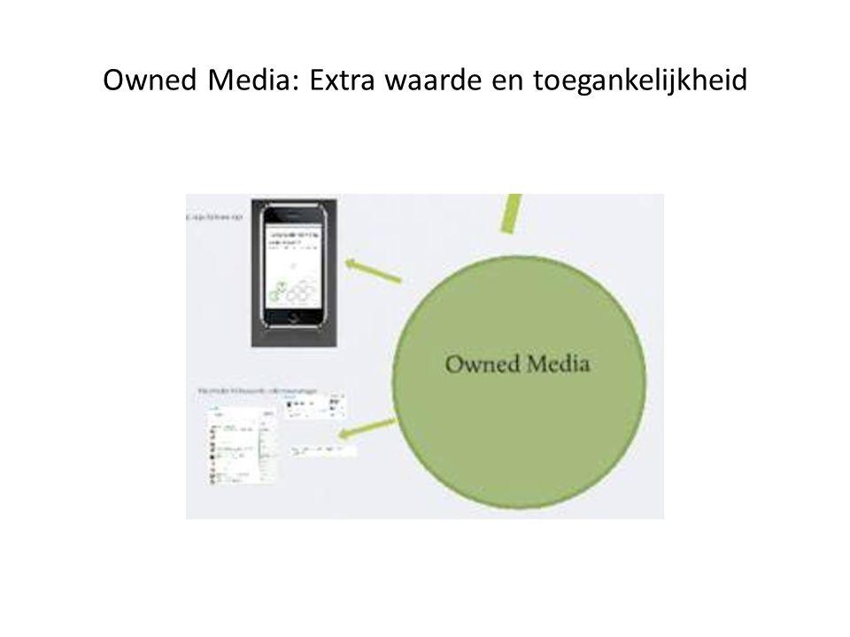 Paid Media: Bekendheid creëren