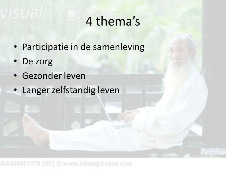 4 thema's Participatie in de samenleving De zorg Gezonder leven Langer zelfstandig leven