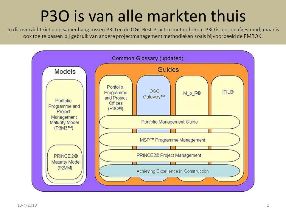 P3O is van alle markten thuis In dit overzicht ziet u de samenhang tussen P3O en de OGC Best Practice methodieken.