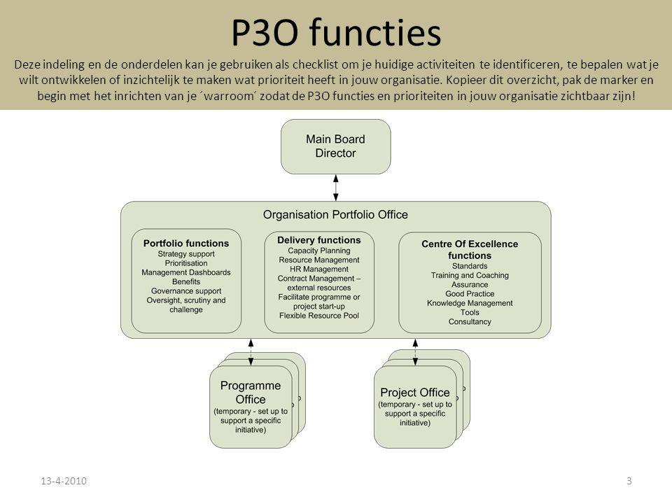 P3O functies Deze indeling en de onderdelen kan je gebruiken als checklist om je huidige activiteiten te identificeren, te bepalen wat je wilt ontwikkelen of inzichtelijk te maken wat prioriteit heeft in jouw organisatie.