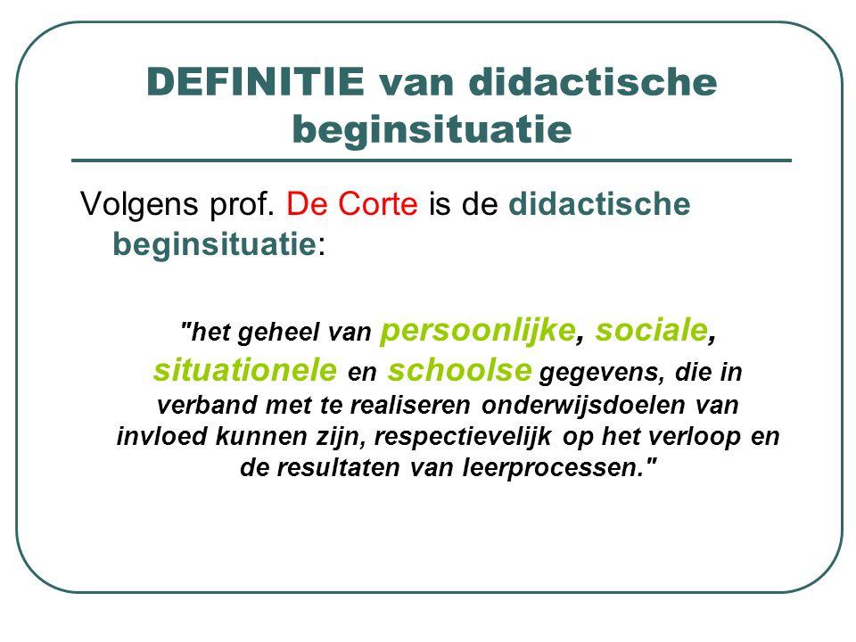 DEFINITIE van didactische beginsituatie Volgens prof.
