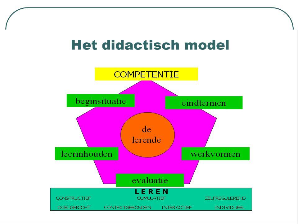 Welke elementen uit het model moeten nog aan bod komen.
