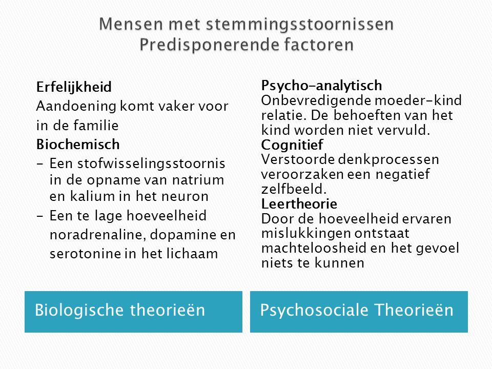 Biologische theorieënPsychosociale Theorieën Erfelijkheid Aandoening komt vaker voor in de familie Biochemisch -Een stofwisselingsstoornis in de opnam