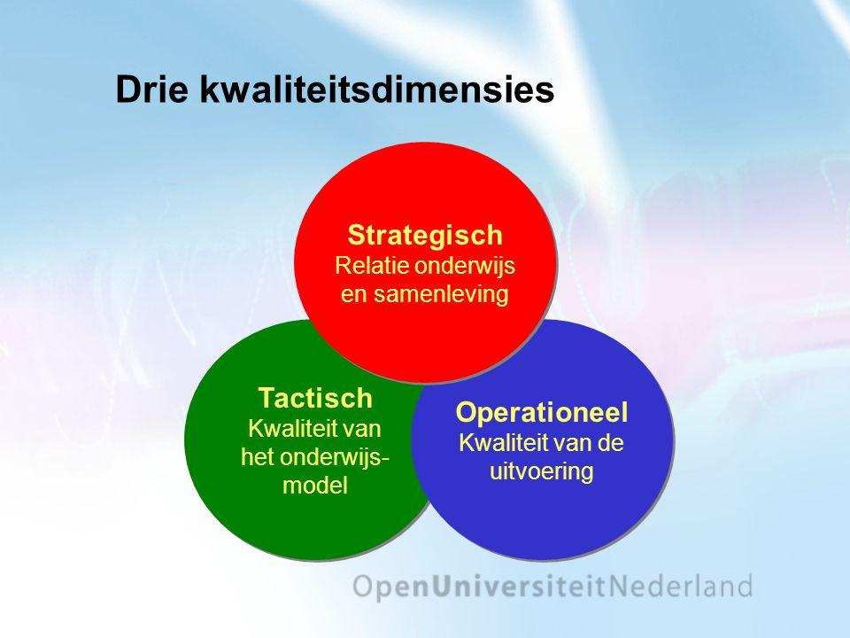 Drie kwaliteitsdimensies Tactisch Kwaliteit van het onderwijs- model Tactisch Kwaliteit van het onderwijs- model Operationeel Kwaliteit van de uitvoering Operationeel Kwaliteit van de uitvoering Strategisch Relatie onderwijs en samenleving Strategisch Relatie onderwijs en samenleving