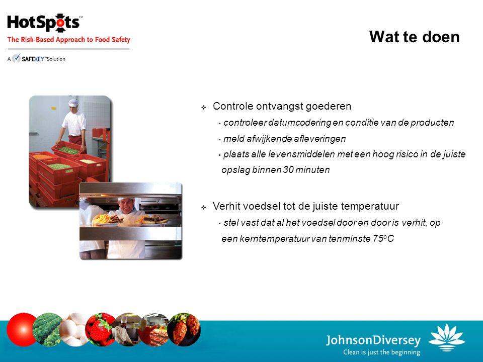  Controle ontvangst goederen controleer datumcodering en conditie van de producten meld afwijkende afleveringen plaats alle levensmiddelen met een ho