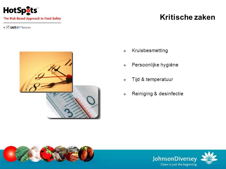 Kritische zaken  Kruisbesmetting  Persoonlijke hygiëne  Tijd & temperatuur  Reiniging & desinfectie