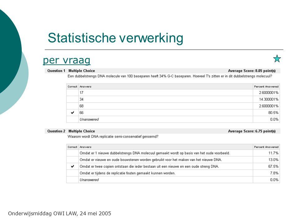 Statistische verwerking per vraag Onderwijsmiddag OWI LAW, 24 mei 2005