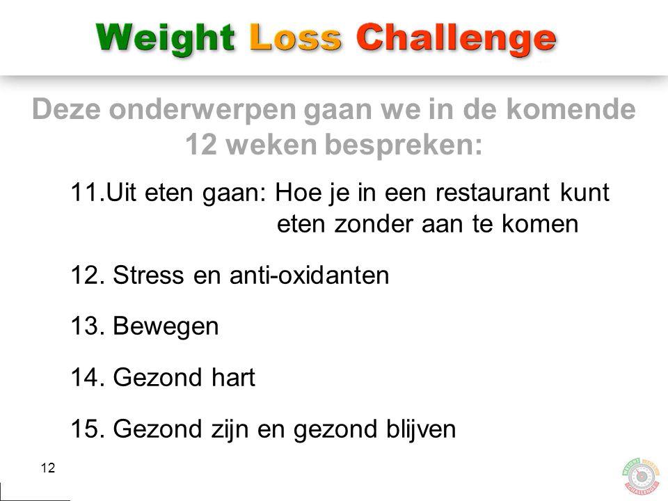 12 11.Uit eten gaan: Hoe je in een restaurant kunt eten zonder aan te komen 12. Stress en anti-oxidanten 13. Bewegen 14. Gezond hart 15. Gezond zijn e