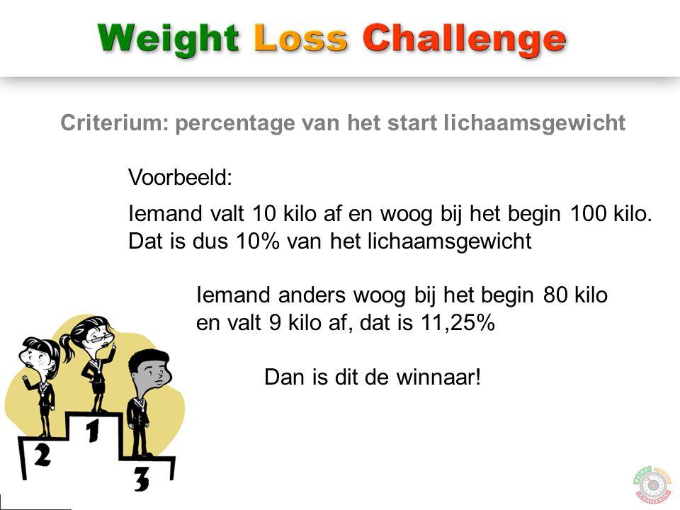 14 Criterium: percentage van het start lichaamsgewicht Voorbeeld: Iemand valt 10 kilo af en woog bij het begin 100 kilo. Dat is dus 10% van het lichaa