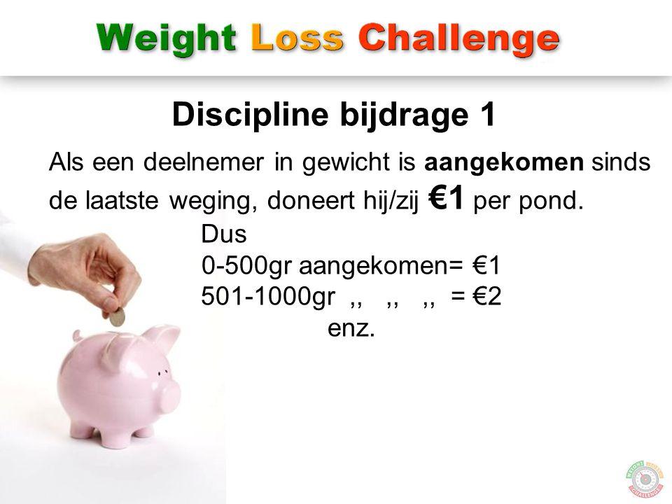 18 Discipline bijdrage 1 Als een deelnemer in gewicht is aangekomen sinds de laatste weging, doneert hij/zij €1 per pond. Dus 0-500gr aangekomen= €1 5