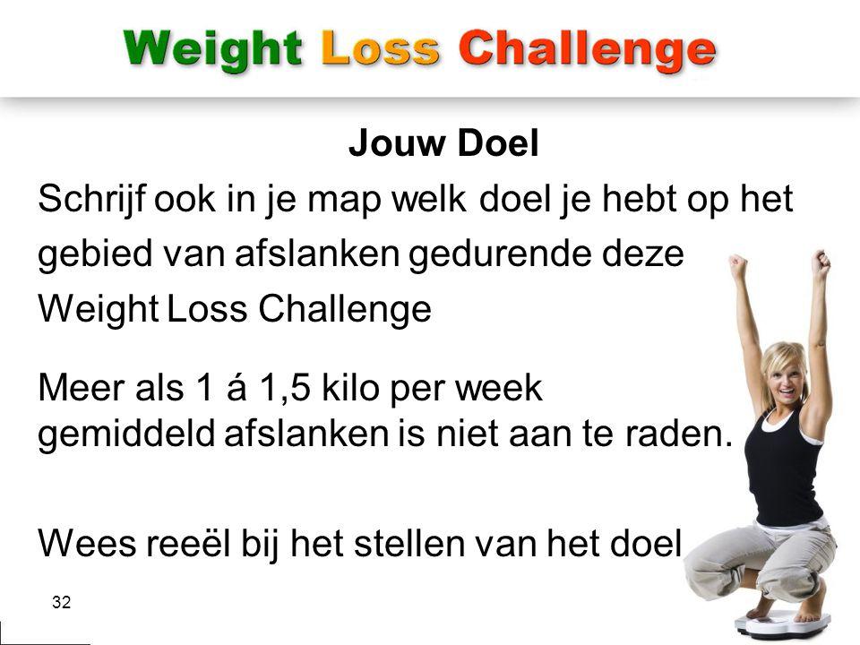 32 Jouw Doel Schrijf ook in je map welk doel je hebt op het gebied van afslanken gedurende deze Weight Loss Challenge Meer als 1 á 1,5 kilo per week g