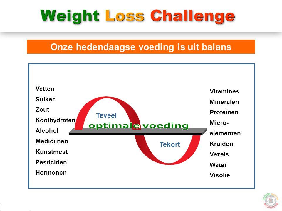 36 Onze hedendaagse voeding is uit balans Tekort Vetten Suiker Zout Koolhydraten Alcohol Medicijnen Kunstmest Pesticiden Hormonen Vitamines Mineralen