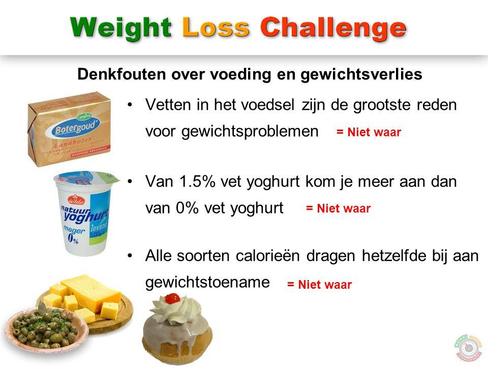 38 Vetten in het voedsel zijn de grootste reden voor gewichtsproblemen Van 1.5% vet yoghurt kom je meer aan dan van 0% vet yoghurt Alle soorten calori
