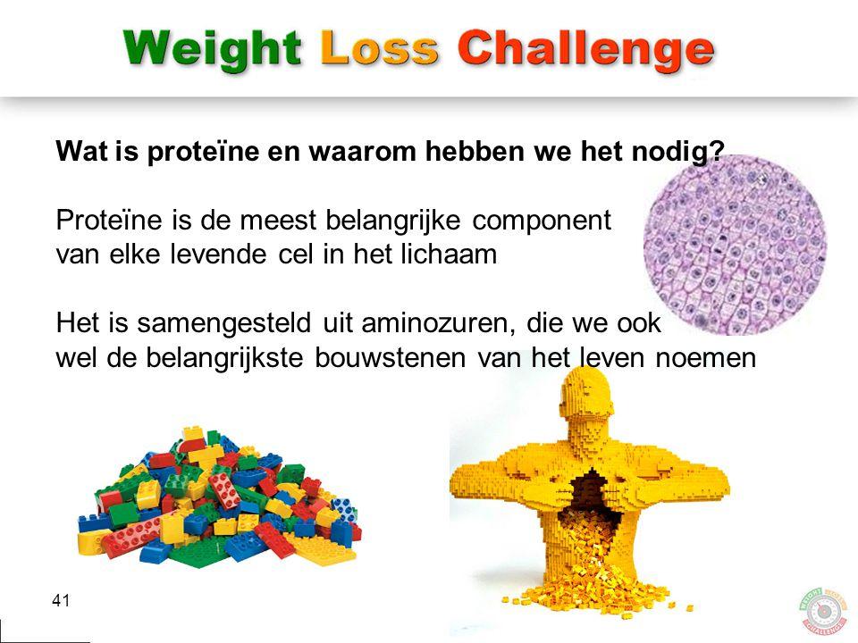 41 Wat is proteïne en waarom hebben we het nodig? Proteïne is de meest belangrijke component van elke levende cel in het lichaam Het is samengesteld u