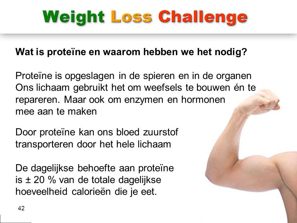 42 Wat is proteïne en waarom hebben we het nodig? Proteïne is opgeslagen in de spieren en in de organen Ons lichaam gebruikt het om weefsels te bouwen
