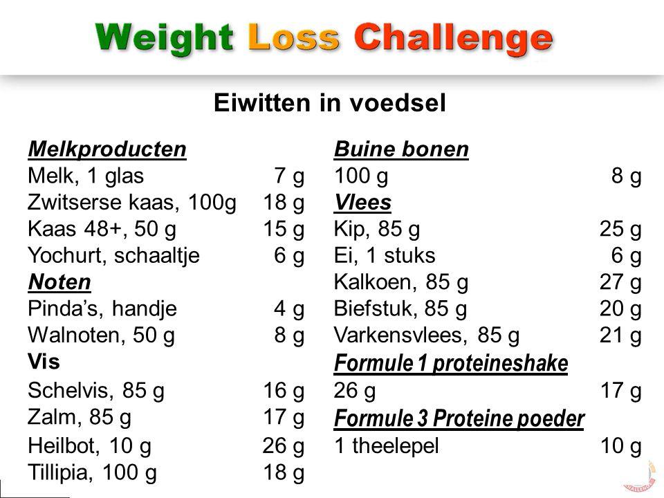 47 MelkproductenBuine bonen Melk, 1 glas7 g100 g8 g Zwitserse kaas, 100g18 gVlees Kaas 48+, 50 g15 gKip, 85 g25 g Yochurt, schaaltje6 gEi, 1 stuks6 g