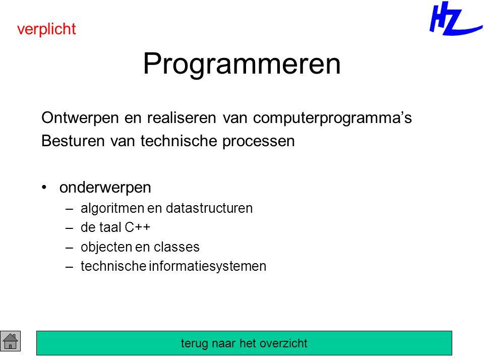 Programmeren Ontwerpen en realiseren van computerprogramma's Besturen van technische processen onderwerpen –algoritmen en datastructuren –de taal C++ –objecten en classes –technische informatiesystemen verplicht terug naar het overzicht