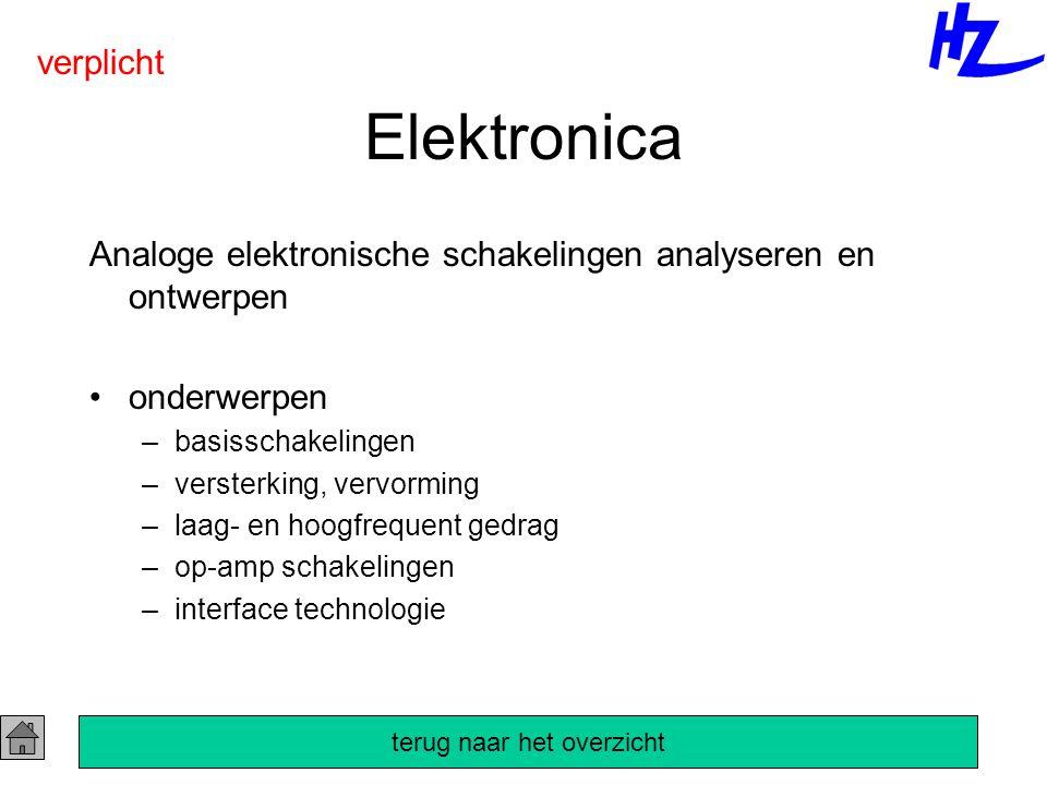 Elektronica Analoge elektronische schakelingen analyseren en ontwerpen onderwerpen –basisschakelingen –versterking, vervorming –laag- en hoogfrequent gedrag –op-amp schakelingen –interface technologie verplicht terug naar het overzicht