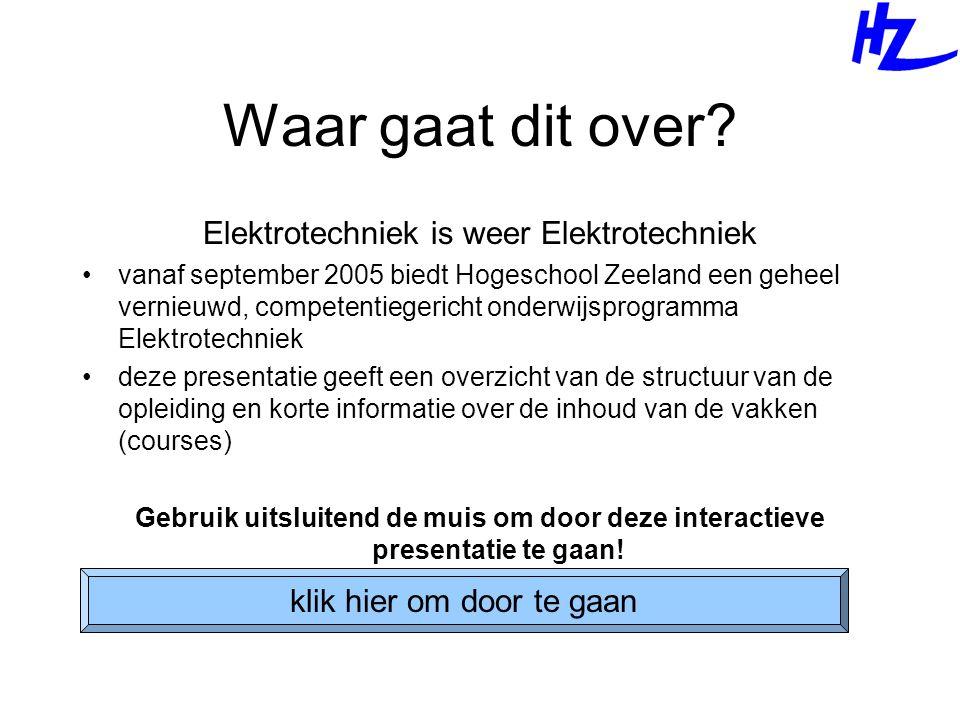 Waar gaat dit over? Elektrotechniek is weer Elektrotechniek vanaf september 2005 biedt Hogeschool Zeeland een geheel vernieuwd, competentiegericht ond