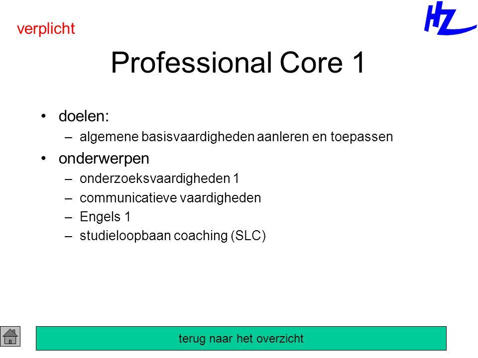 Professional Core 1 doelen: –algemene basisvaardigheden aanleren en toepassen onderwerpen –onderzoeksvaardigheden 1 –communicatieve vaardigheden –Engels 1 –studieloopbaan coaching (SLC) verplicht terug naar het overzicht