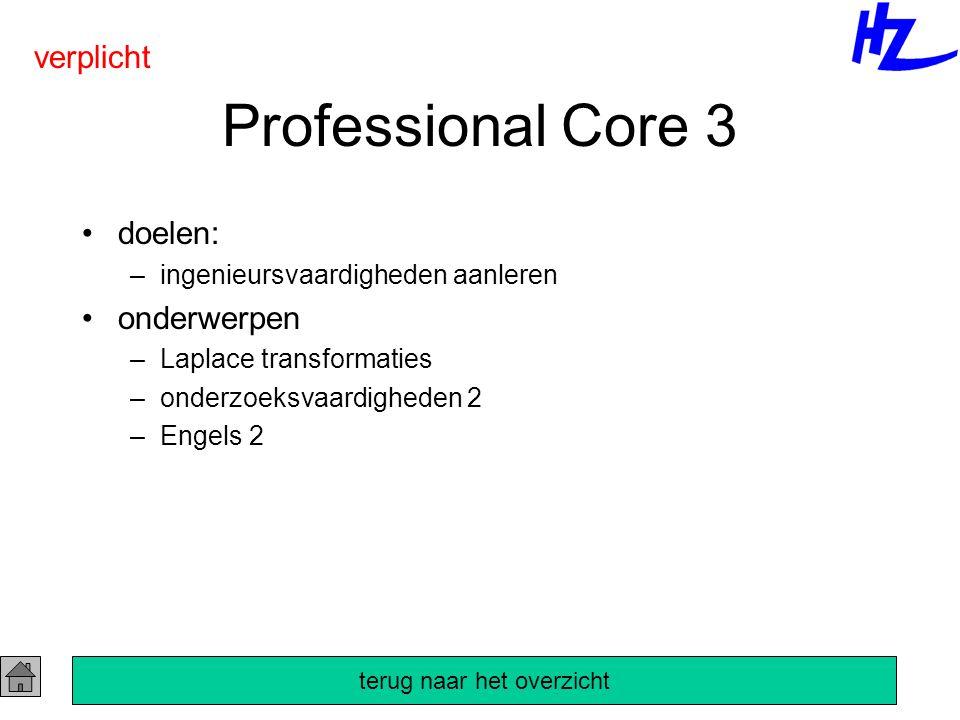 Professional Core 3 doelen: –ingenieursvaardigheden aanleren onderwerpen –Laplace transformaties –onderzoeksvaardigheden 2 –Engels 2 verplicht terug n