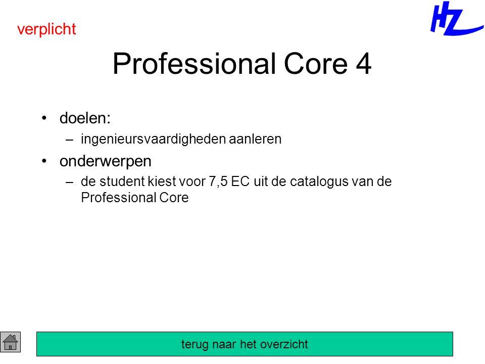 Professional Core 4 doelen: –ingenieursvaardigheden aanleren onderwerpen –de student kiest voor 7,5 EC uit de catalogus van de Professional Core verplicht terug naar het overzicht