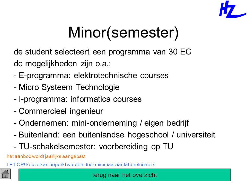 Minor(semester) de student selecteert een programma van 30 EC de mogelijkheden zijn o.a.: - E-programma: elektrotechnische courses - Micro Systeem Tec