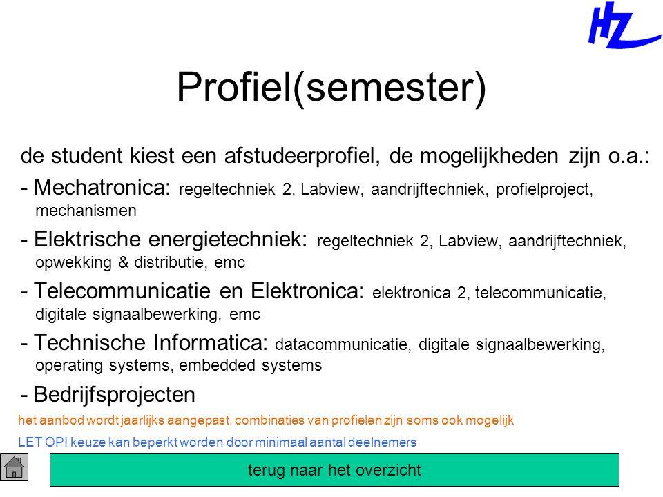 Profiel(semester) de student kiest een afstudeerprofiel, de mogelijkheden zijn o.a.: - Mechatronica: regeltechniek 2, Labview, aandrijftechniek, profi
