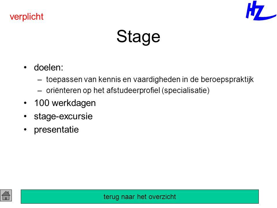 Stage doelen: –toepassen van kennis en vaardigheden in de beroepspraktijk –oriënteren op het afstudeerprofiel (specialisatie) 100 werkdagen stage-excursie presentatie verplicht terug naar het overzicht