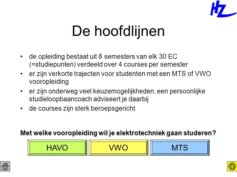 De hoofdlijnen de opleiding bestaat uit 8 semesters van elk 30 EC (=studiepunten) verdeeld over 4 courses per semester er zijn verkorte trajecten voor