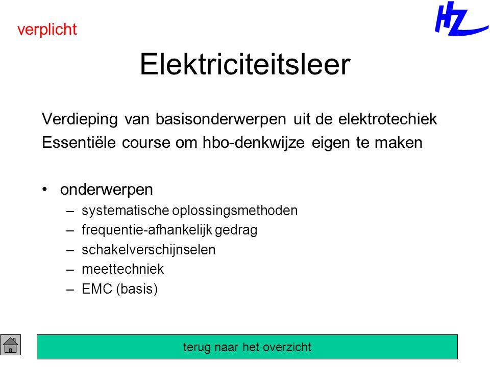 Elektriciteitsleer Verdieping van basisonderwerpen uit de elektrotechiek Essentiële course om hbo-denkwijze eigen te maken onderwerpen –systematische oplossingsmethoden –frequentie-afhankelijk gedrag –schakelverschijnselen –meettechniek –EMC (basis) verplicht terug naar het overzicht