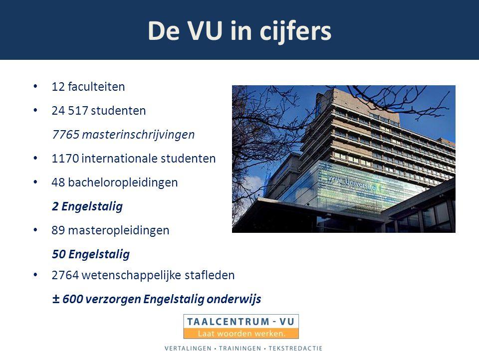 De VU in cijfers 12 faculteiten 24 517 studenten 7765 masterinschrijvingen 1170 internationale studenten 48 bacheloropleidingen 2 Engelstalig 89 maste