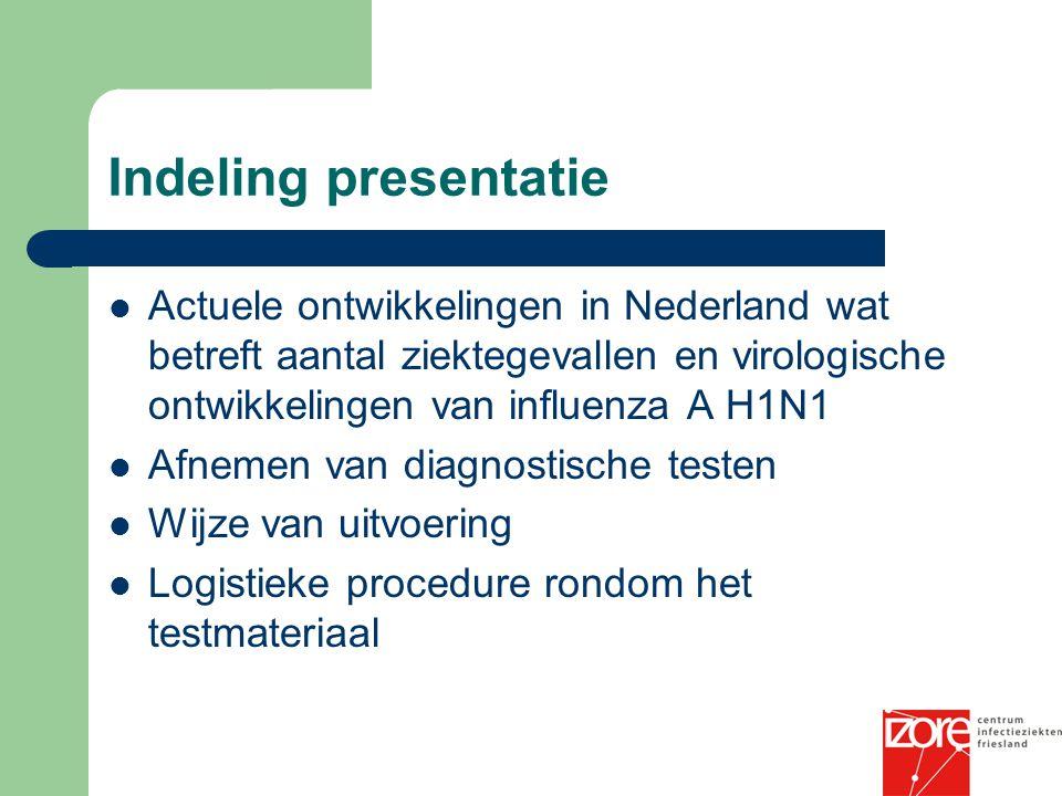 Indeling presentatie Actuele ontwikkelingen in Nederland wat betreft aantal ziektegevallen en virologische ontwikkelingen van influenza A H1N1 Afnemen