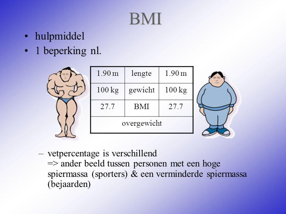 BMI hulpmiddel 1 beperking nl. –vetpercentage is verschillend => ander beeld tussen personen met een hoge spiermassa (sporters) & een verminderde spie