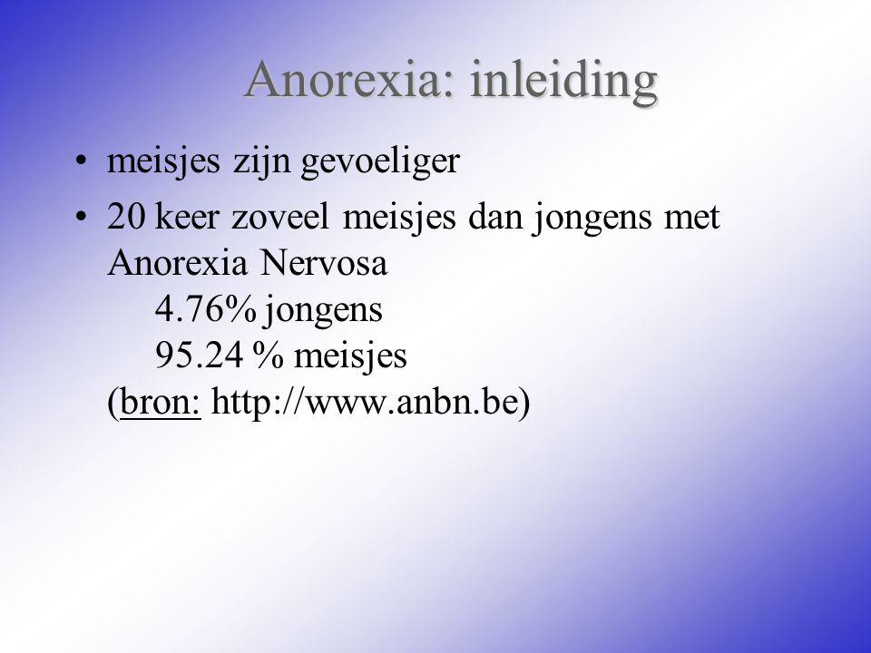 Anorexia: inleiding meisjes zijn gevoeliger 20 keer zoveel meisjes dan jongens met Anorexia Nervosa 4.76% jongens 95.24 % meisjes (bron: http://www.an