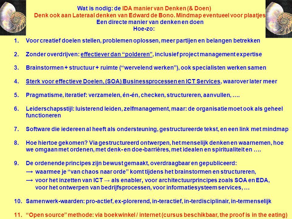 Wat is nodig: de IDA manier van Denken (& Doen) Denk ook aan Lateraal denken van Edward de Bono.