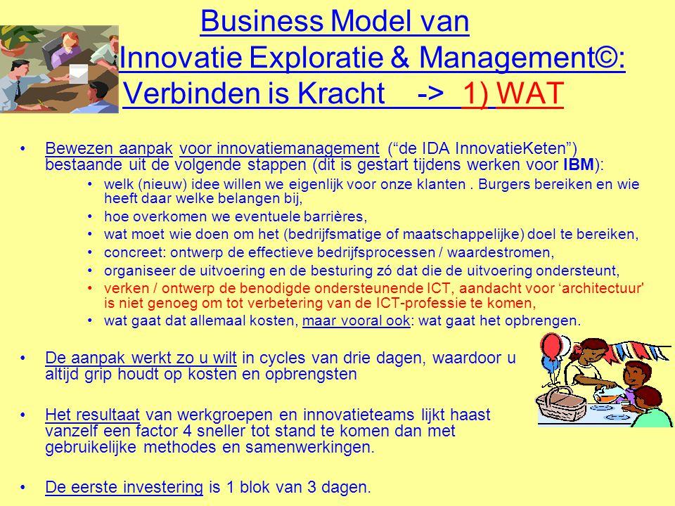 Business Model van Innovatie Exploratie & Management©: Verbinden is Kracht -> 1) WAT Bewezen aanpak voor innovatiemanagement ( de IDA InnovatieKeten ) bestaande uit de volgende stappen (dit is gestart tijdens werken voor IBM): welk (nieuw) idee willen we eigenlijk voor onze klanten.