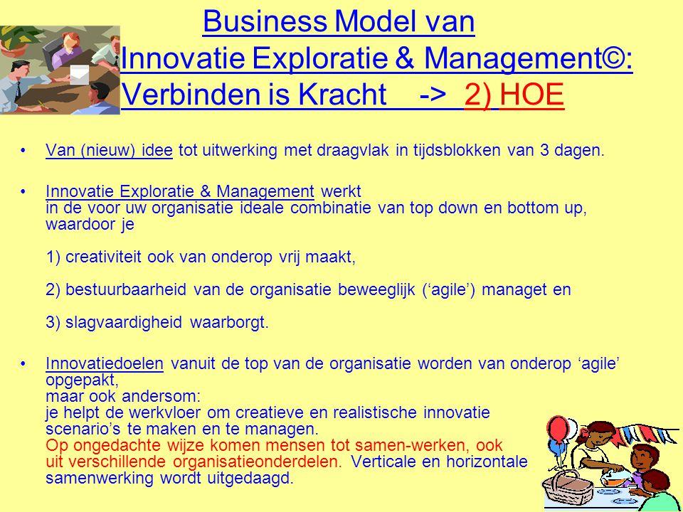 Business Model van Innovatie Exploratie & Management©: Verbinden is Kracht -> 2) HOE Van (nieuw) idee tot uitwerking met draagvlak in tijdsblokken van 3 dagen.