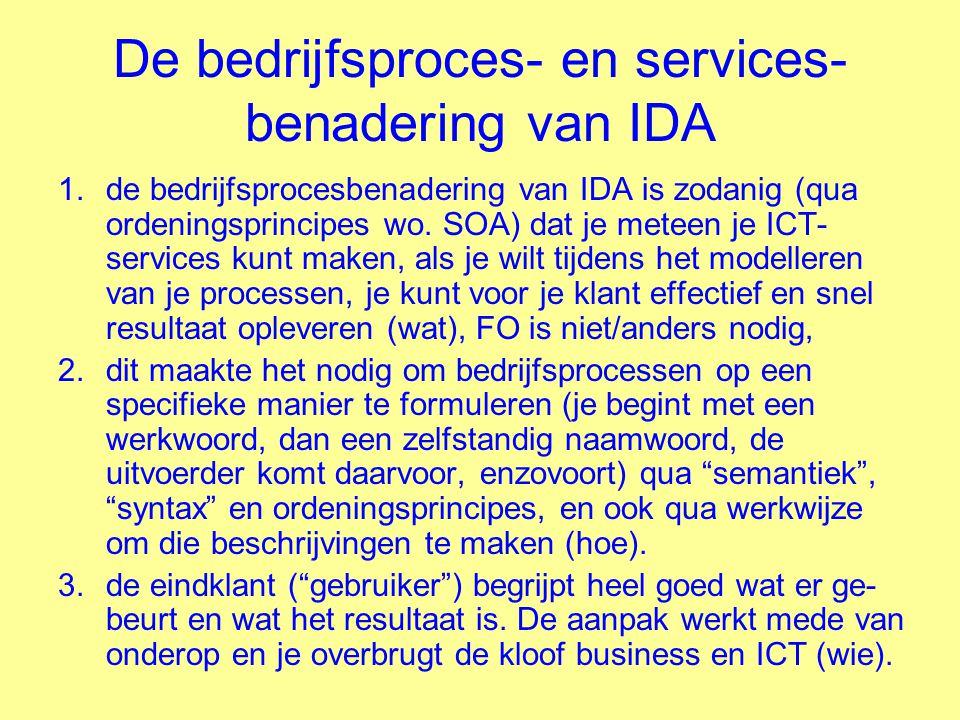 De bedrijfsproces- en services- benadering van IDA 1.de bedrijfsprocesbenadering van IDA is zodanig (qua ordeningsprincipes wo.