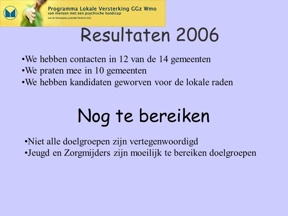 Resultaten 2006 We hebben contacten in 12 van de 14 gemeenten We praten mee in 10 gemeenten We hebben kandidaten geworven voor de lokale raden Nog te bereiken Niet alle doelgroepen zijn vertegenwoordigd Jeugd en Zorgmijders zijn moeilijk te bereiken doelgroepen