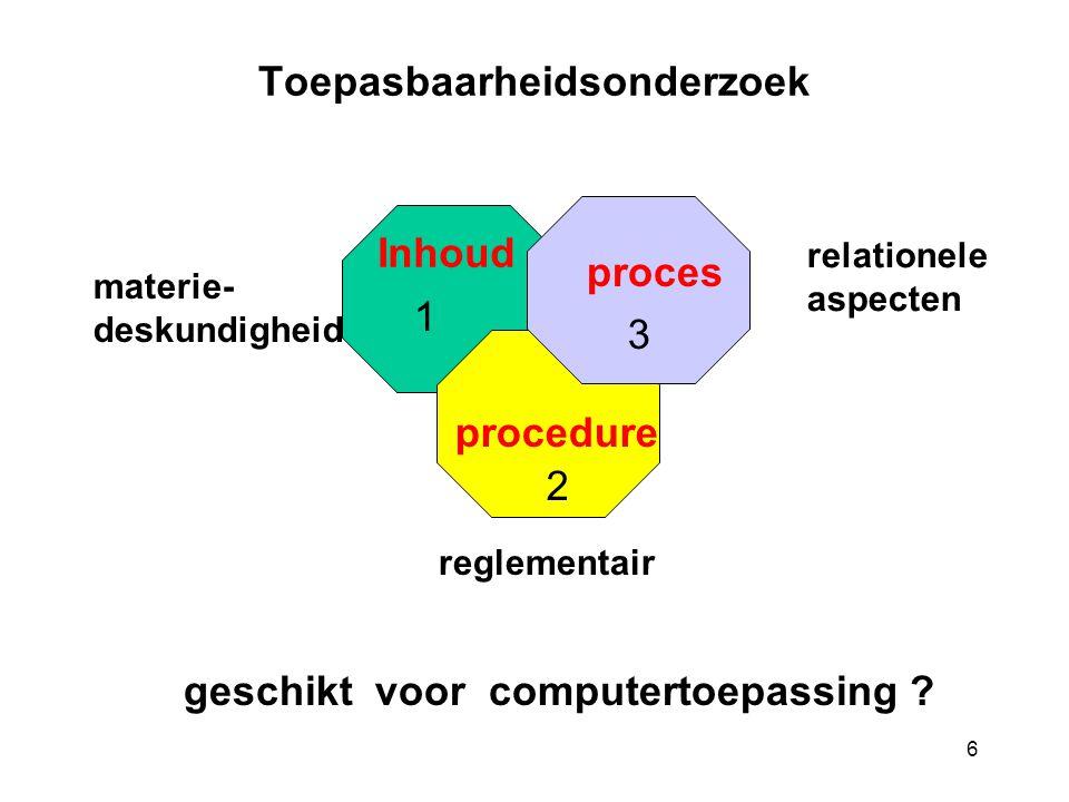 6 Toepasbaarheidsonderzoek Inhoud proces procedure geschikt voor computertoepassing .