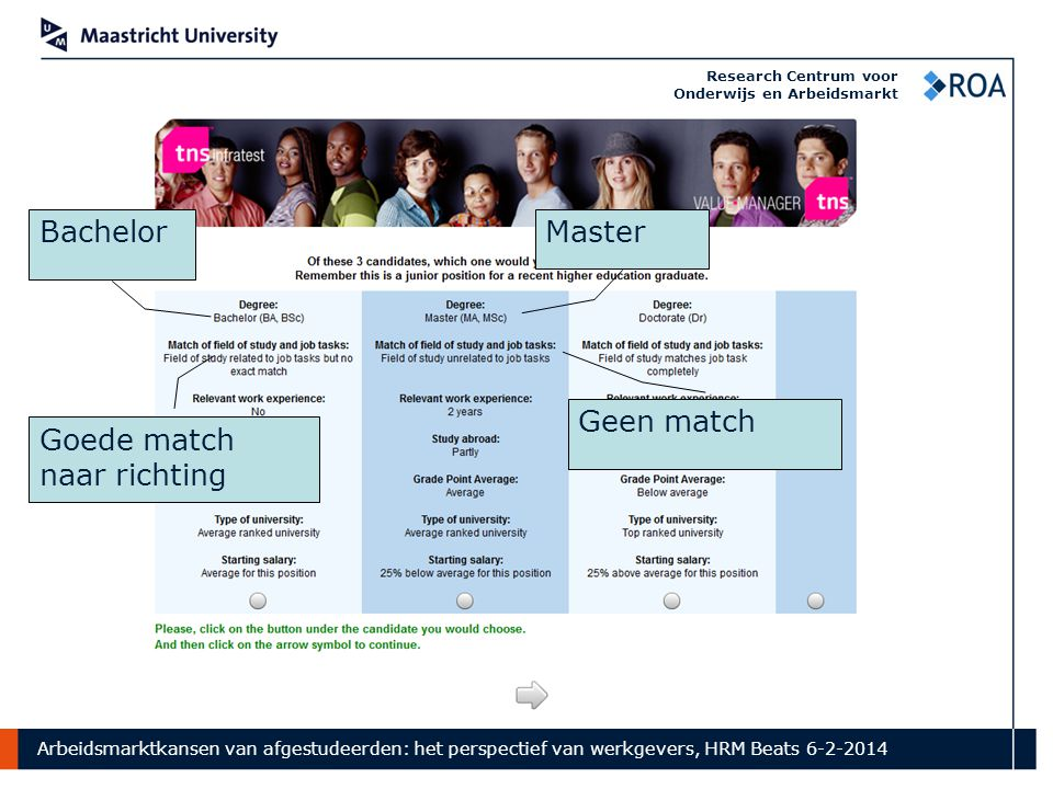 Arbeidsmarktkansen van afgestudeerden: het perspectief van werkgevers, HRM Beats 6-2-2014 Research Centrum voor Onderwijs en Arbeidsmarkt BachelorMaster Goede match naar richting Geen match