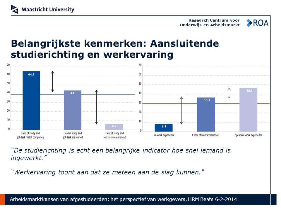 Arbeidsmarktkansen van afgestudeerden: het perspectief van werkgevers, HRM Beats 6-2-2014 Research Centrum voor Onderwijs en Arbeidsmarkt Belangrijkst