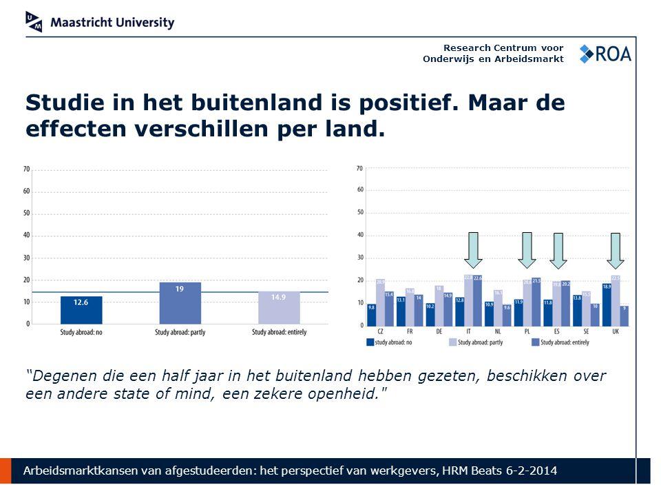 Arbeidsmarktkansen van afgestudeerden: het perspectief van werkgevers, HRM Beats 6-2-2014 Research Centrum voor Onderwijs en Arbeidsmarkt Studie in het buitenland is positief.